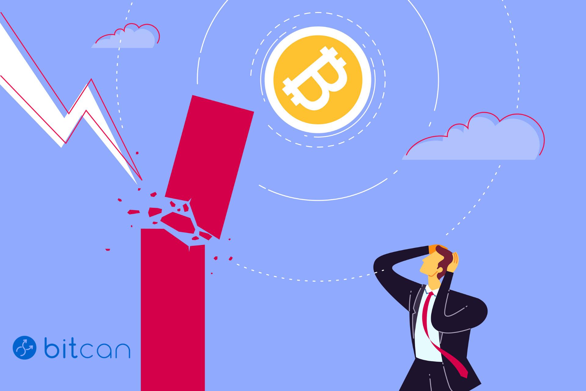 Kiedy Bitcoin był najtańszy?