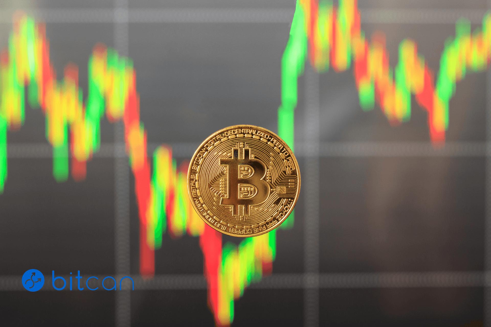 Kiedy Bitcoin był najdroższy?