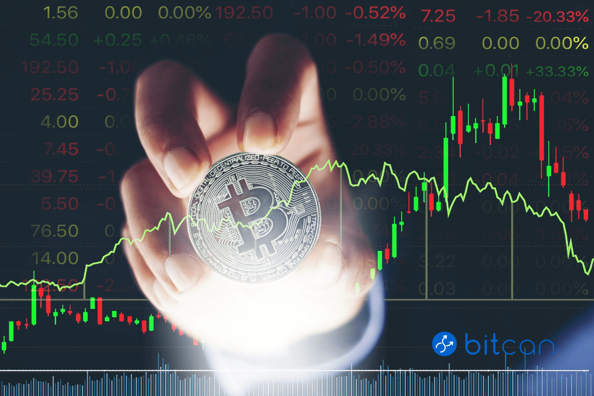 Spekulacja bitcoins losing betting slip on fire