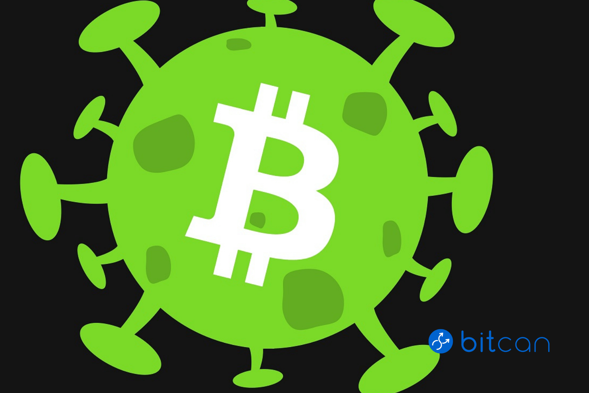 Bitcoin a koronawirus. Kurs bitcoina w czasie światowej pandemii