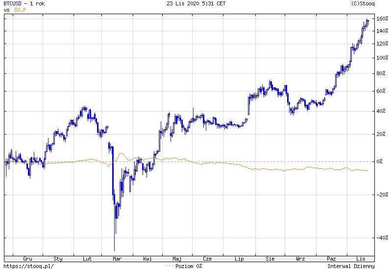 cât de multe date utilizează bitcoin mining tone vays trading bitcoin