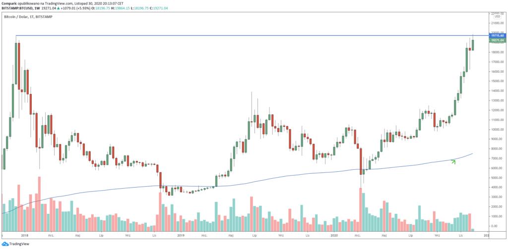 cea mai bună aplicație pentru comercializarea criptocurrency trading bitcoin euro