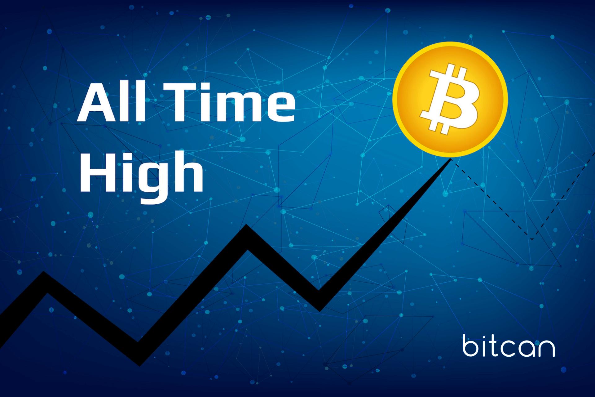 Najwyższy kurs bitcoina w historii: BTC pokonał historyczną barierę 50 tys. USD