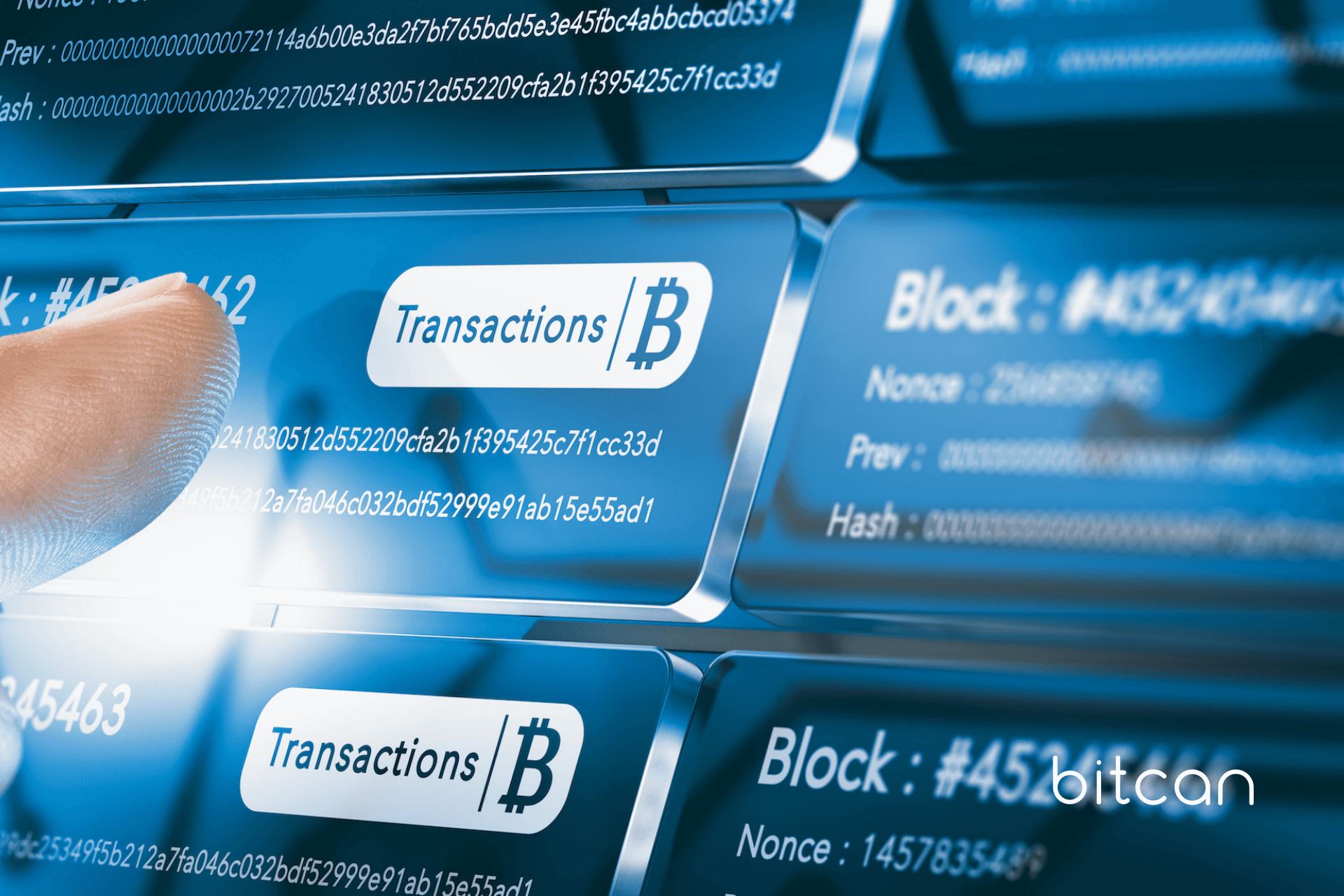 Czy bitcoin jest używany?