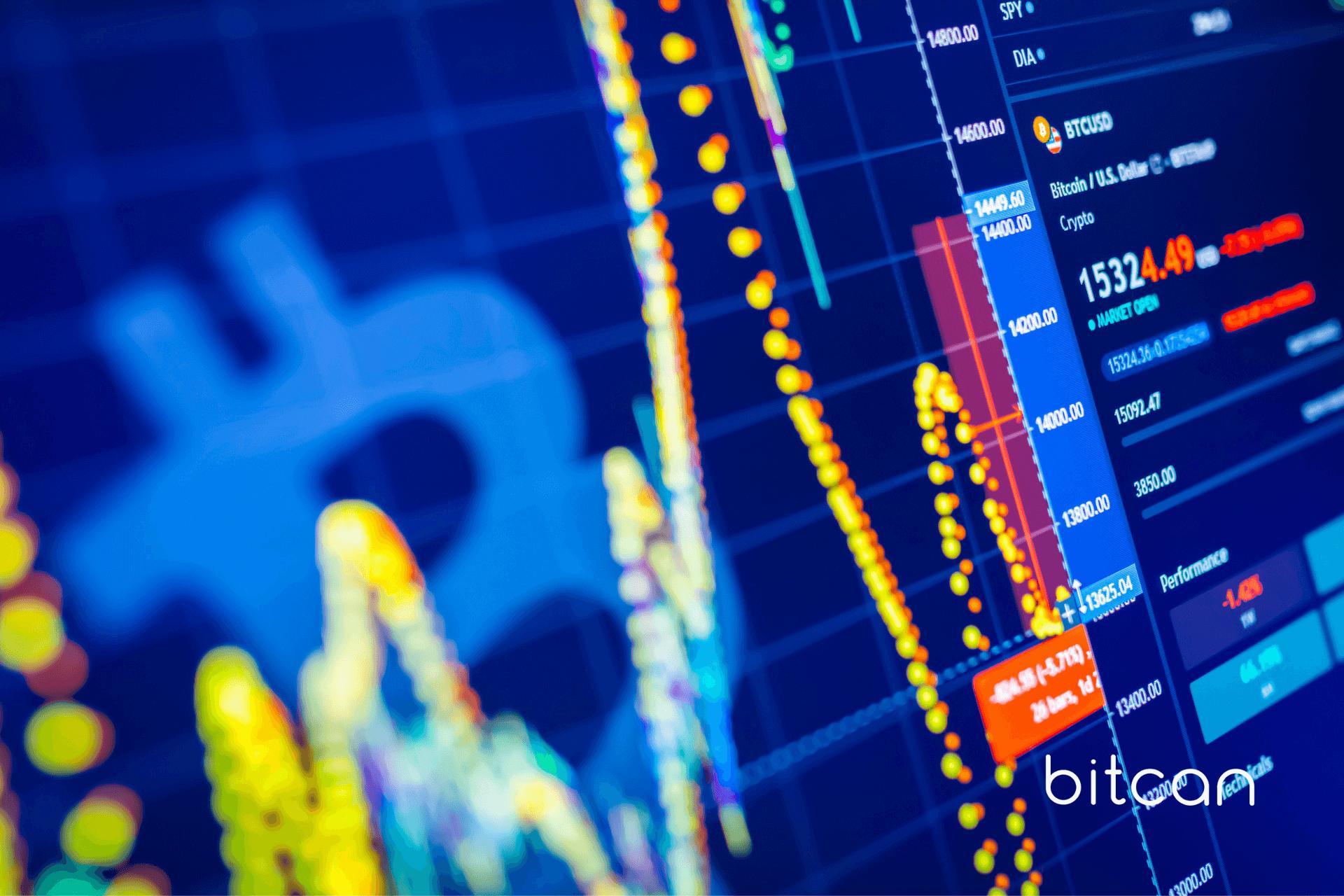 Złoty krzyż na wykresie bitcoina (BTC) to niemal pewny zysk